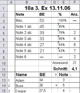 tabelle.jpg